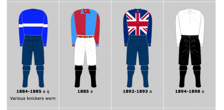 Chesterfield FC's Union Jack kit from 1892-'93